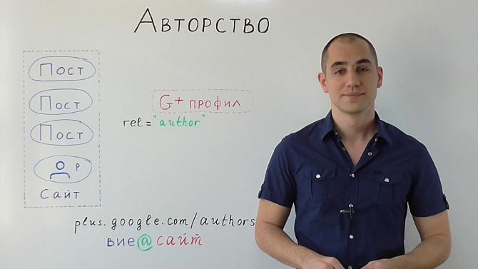 Свързване на авторство в Google+ (Видео)