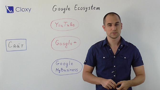 Свързване с екосистемата на Google (Видео)