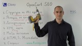SEO на OpenCart онлайн магазини