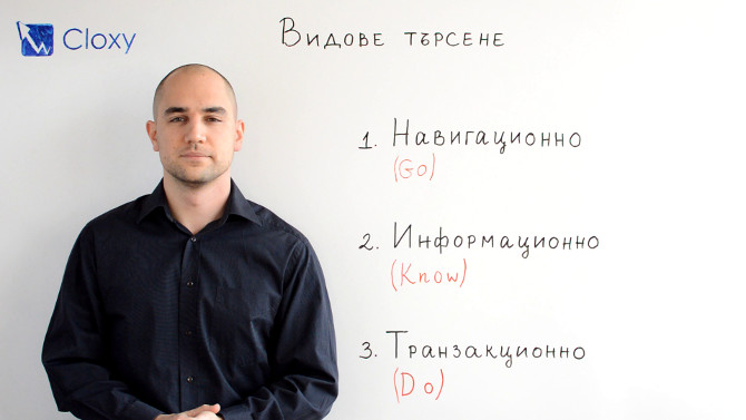 Видове търсене спрямо намерението на потребителя (Видео)