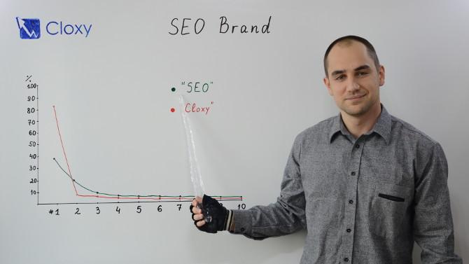 Разпознаване на бранд търсения от търсачките и Google (Видео)